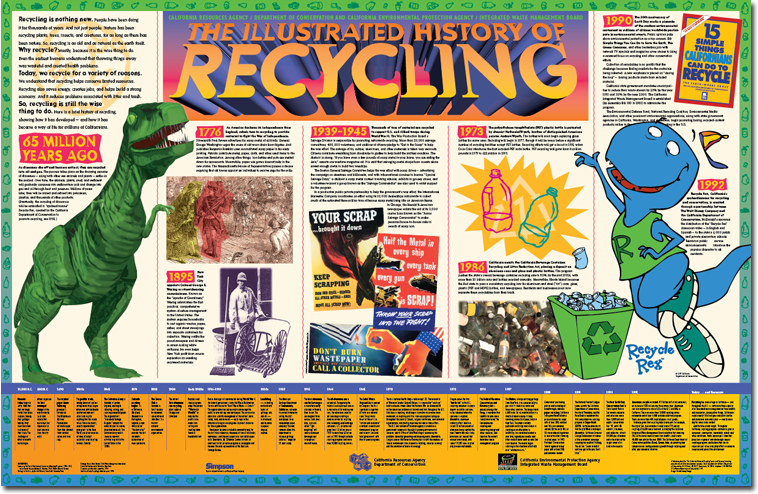 California Department of Conservation History of Recycling Poster